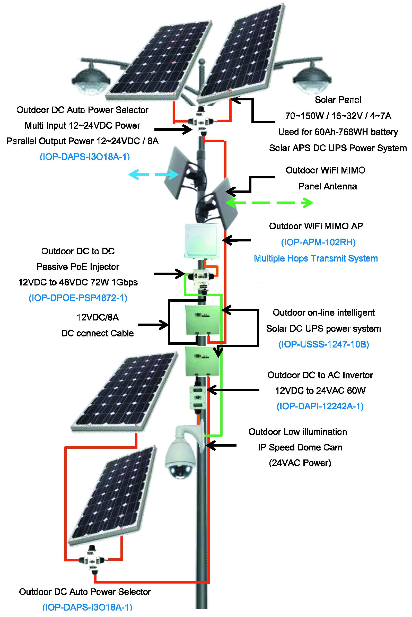 Outdoor Street Lamps Model Online Type & Outdoor DC UPS